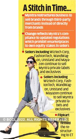 Myntra reshuffles cabinet to comply with FDI rules