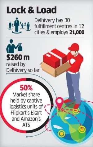 Delhivery acquires Indian business of Dubai's Aramex