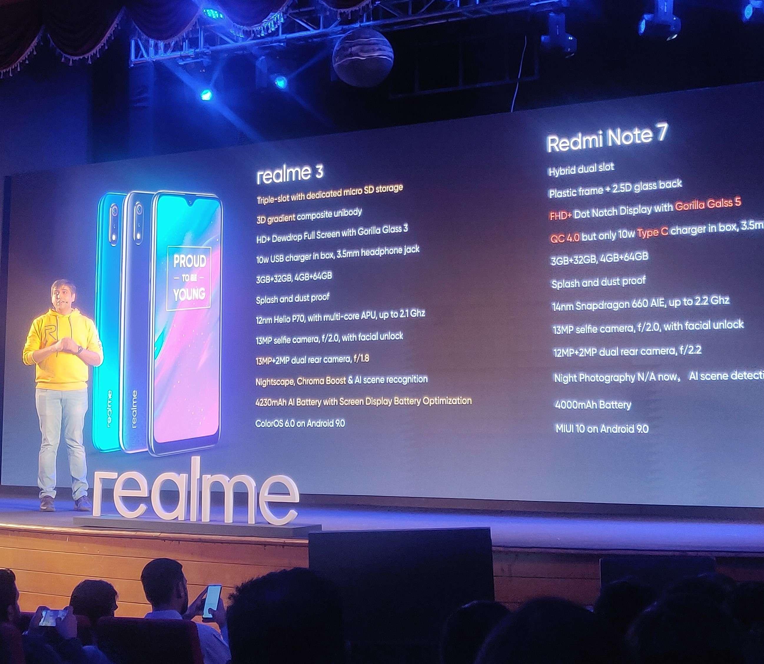 realme: Xiaomi India sees Realme as its core competitor
