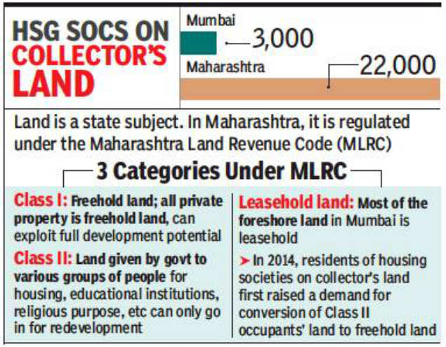 Now, all collector's land in Maharashtra can be converted to freehold
