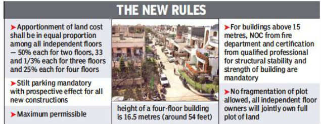 Haryana notifies rules for fourth floor addition