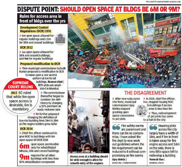 Redevelopment halts in Mumbai as BMC, fire brigade engage in a blazing row