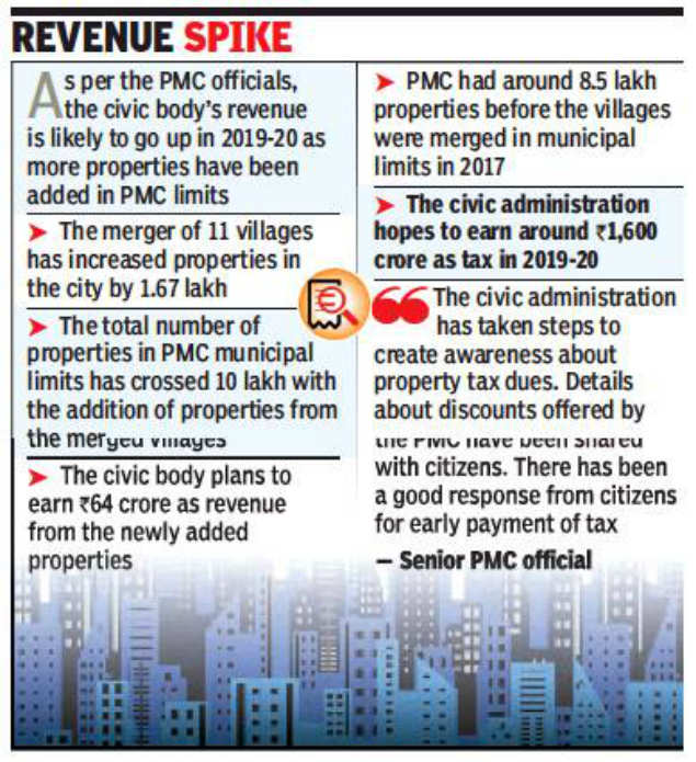 Pune civic body earns Rs 37 crore property tax in three days
