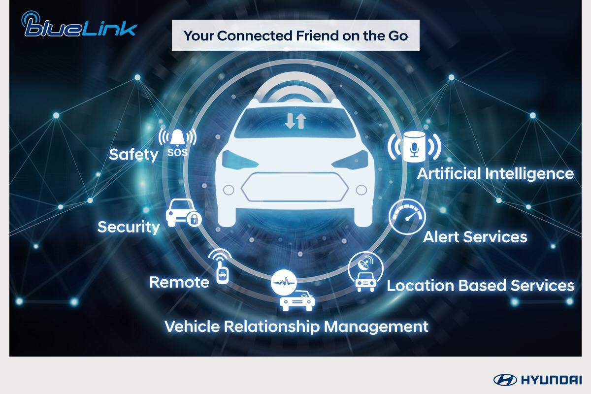 Hyundai showcases global 'Blue Link' technology for connected cars, Auto News, ET Auto
