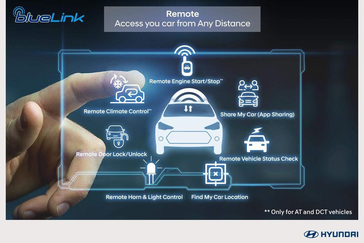 hyundai venue suv: Hyundai showcases global 'Blue Link