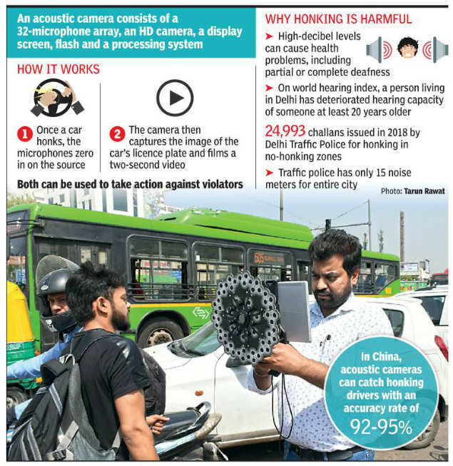 Delhi: Acoustic cameras to keep honking in check