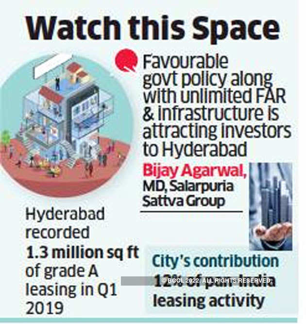PEs bet on Hyderabad office real estate