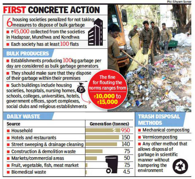 Pune civic body fines six housing societies for failure to dispose of waste