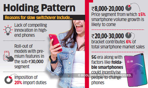 Premium phone users in no hurry for change