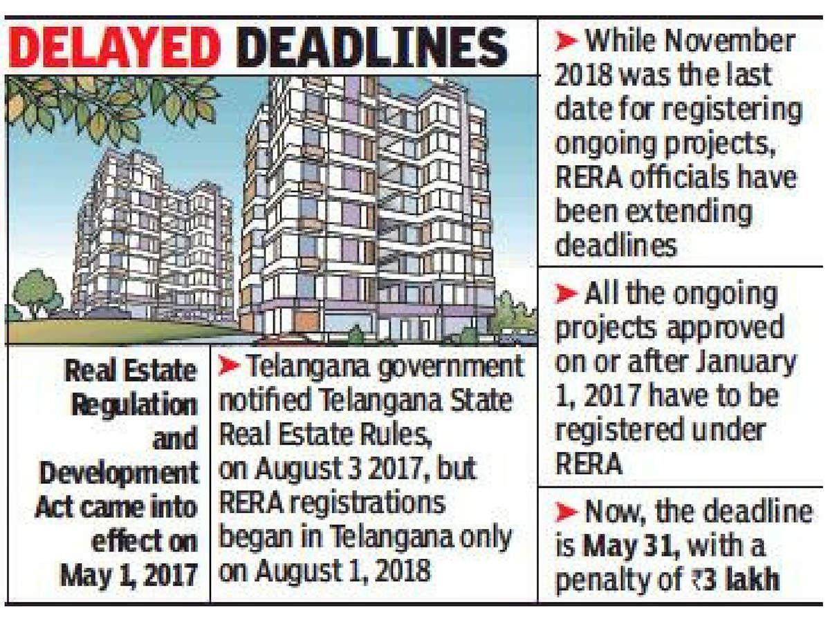 Telangana homebuyers in limbo as builders defy RERA norm