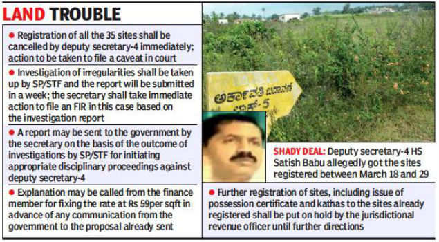 Bengaluru development body officials in the dock for illegal allotment of 35 sites