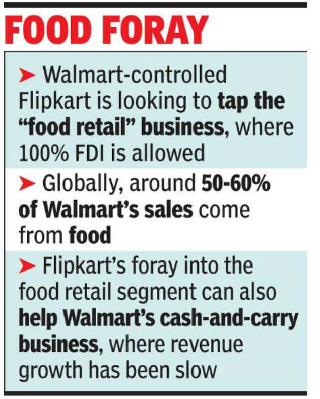 Flipkart plans offline grocery stores across India