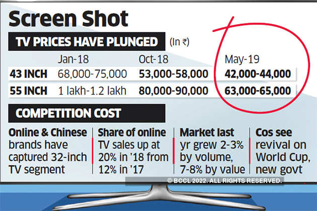 Chinese brands force big TV makers to tweak their pricing in India