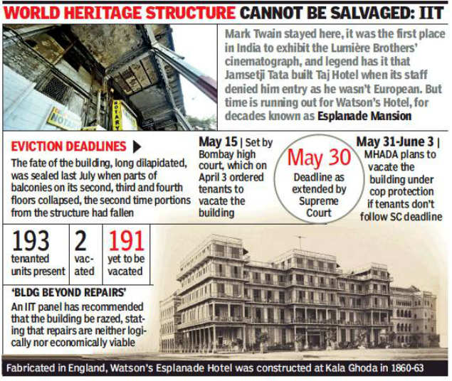 Mumbai: Esplanade Mansion tenants to be forcibly evicted after May 30 deadline