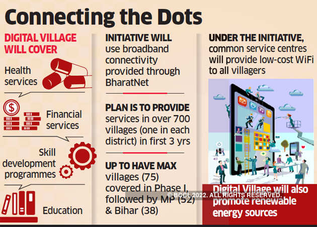 Digital health, financial services for villagers soon