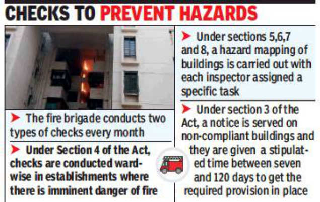Maharashtra: Fire audits must for housing societies