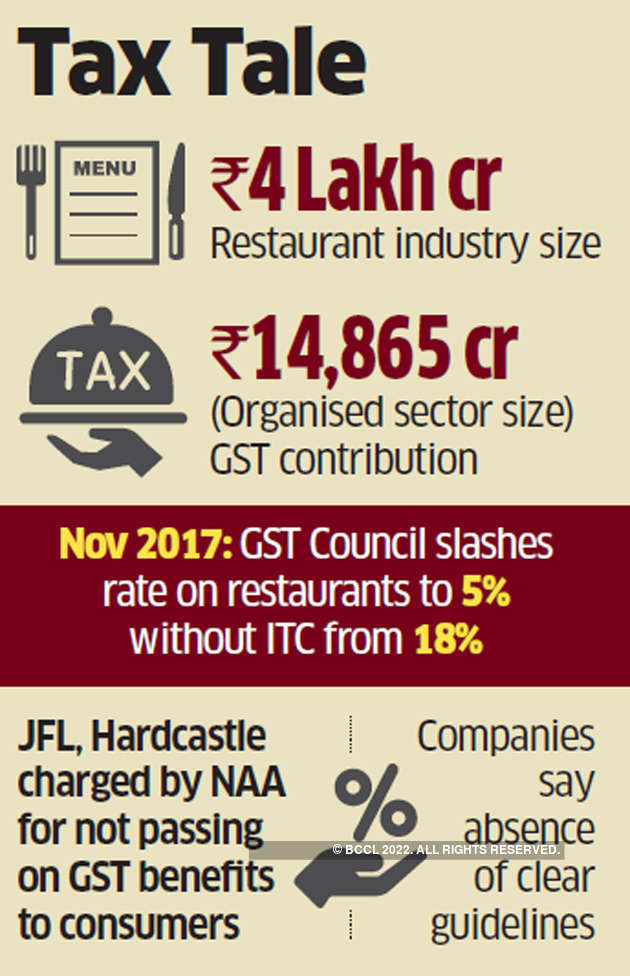 Restaurants' body writes to government for dual GST structure