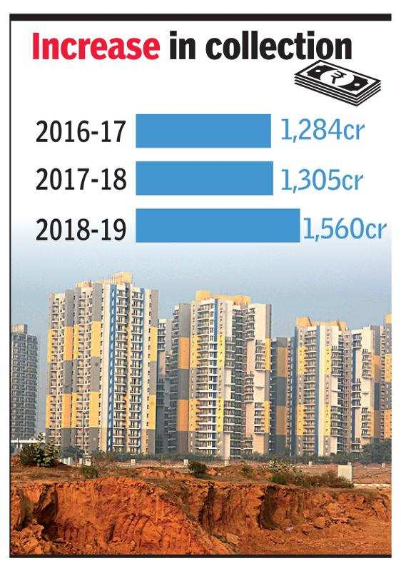 Gurugram records 22% rise in stamp duty collections