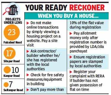 UP-RERA spots 57 rogue residential projects on outskirts of Lucknow