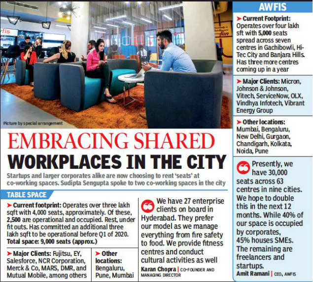 Hyderabad: Big ticket firms now going the co-working way