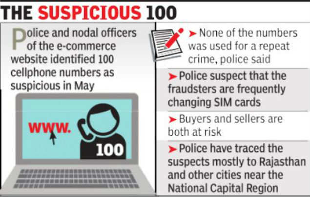 Pune police alert against increasing frauds on popular e-commerce marketplace
