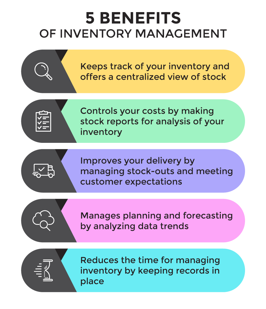 5 Reasons why you need Inventory Management