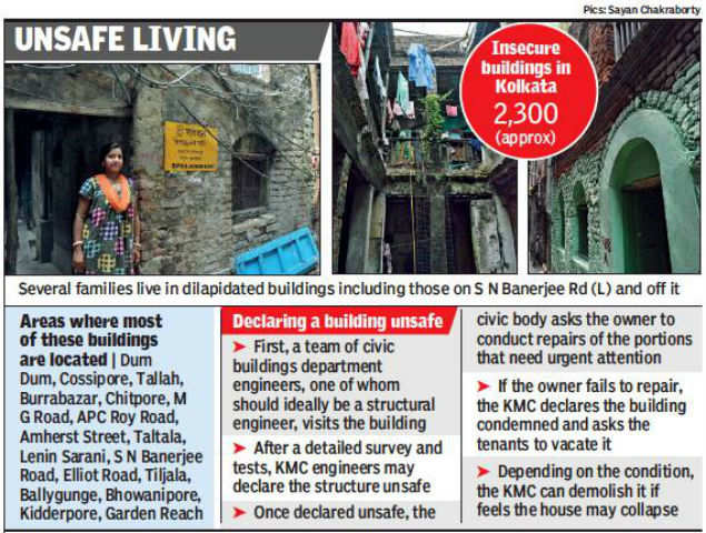 Tenants stay put despite Kolkata civic body pleas to vacate rickety homes before rains