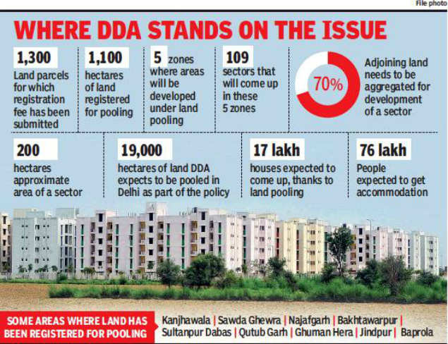 DDA to develop two model sectors to push land pooling