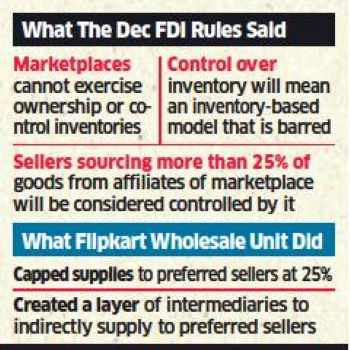 Flipkart checks direct buying from companies