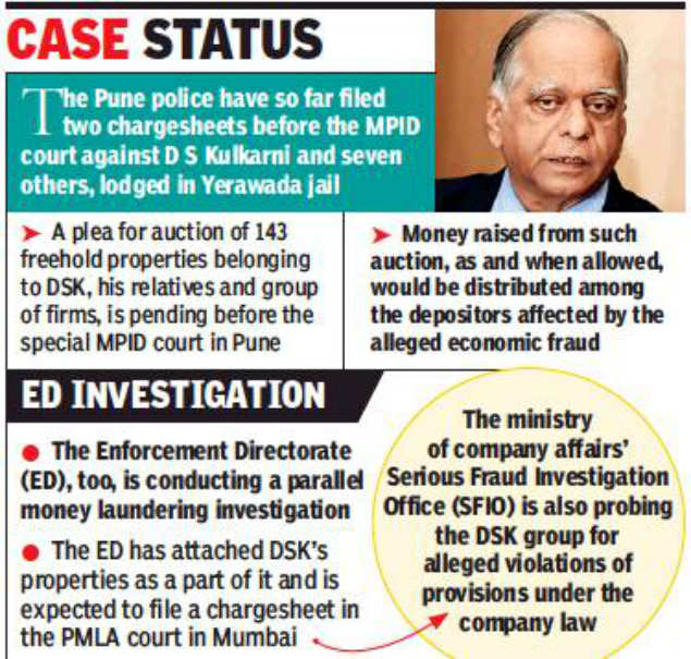 EOW-Pune propose to attach 25 more properties of DS Kulkarni