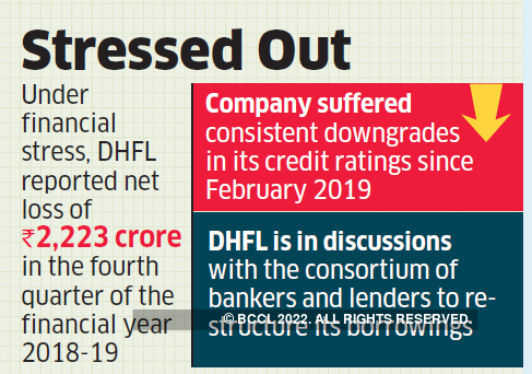 DHFL may finalise a stake sale in next two weeks