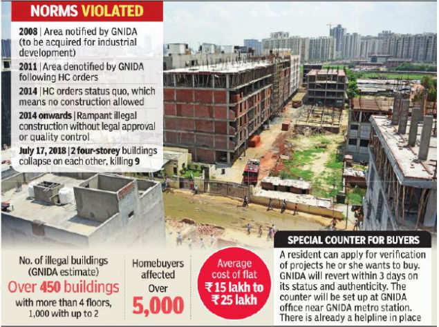 Greater Noida development body picks agency to demolish illegal Shahberi buildings