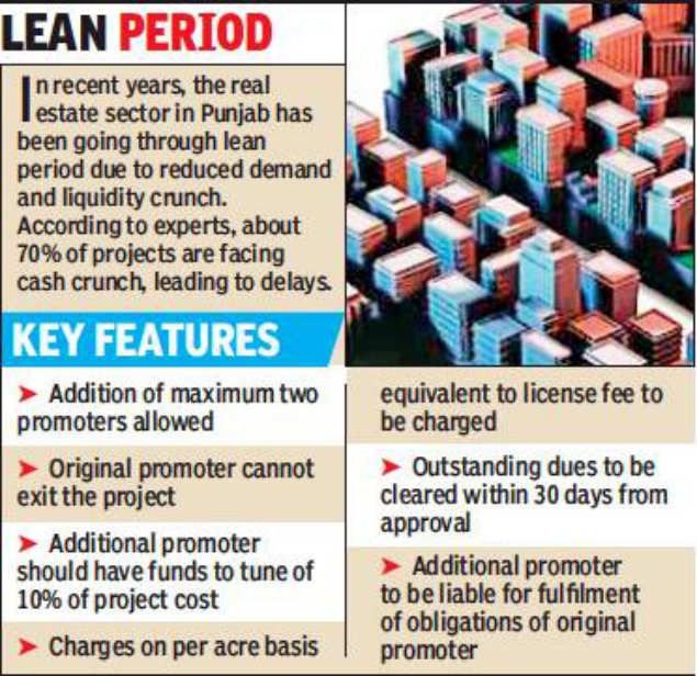 Punjab comes up with policy to revive stalled housing projects
