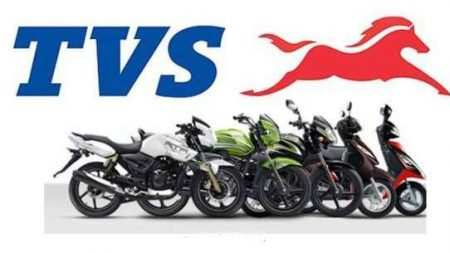 Image result for tvs motors