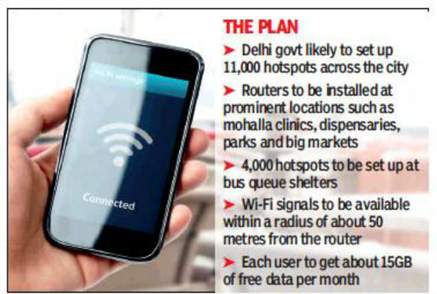 11,000 hotspots to provide free Wi-Fi across Delhi soon