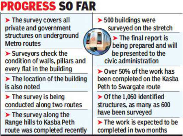 MahaMetro expedites buildings' survey on underground route in Pune