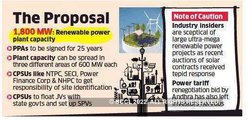 Green Mega Power Projects On The Anvil