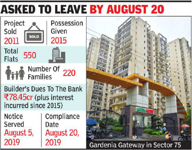 Noida: Over 200 families of Gardenia Gateway served eviction order