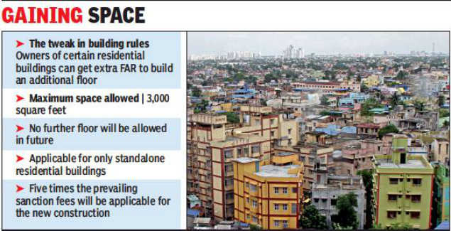 Kolkata civic body tweaks FAR rule to let house owners add extra floor