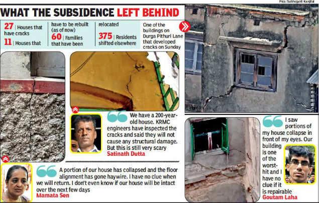 Kolkata Metro seeks civic body's nod to raze at least 11 buildings