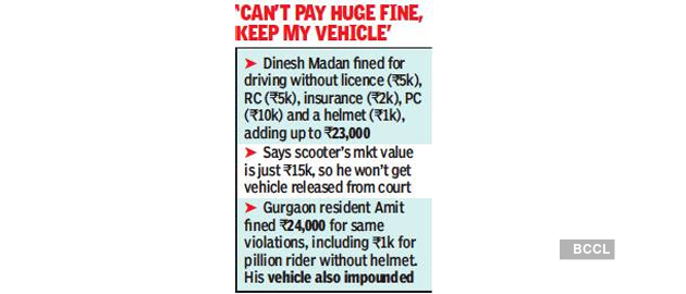 In 24 hours, two scooterists fined Rs 47,000 in Gurugram