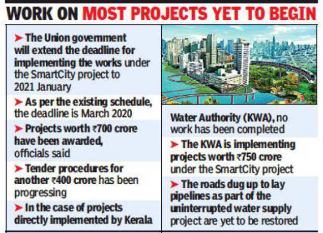 Kochi smart city's deadline extended to March 2021