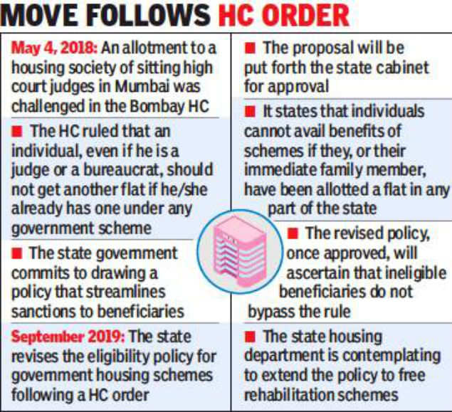 Maharashtra to tighten eligibility norms for government housing schemes