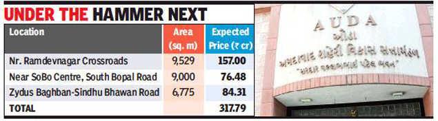 Ahmedabad development body to auction 20 plots worth Rs 1,000 crore