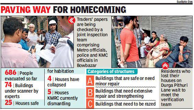 Kolkata metro corporation finds more Bowbazar buildings habitable