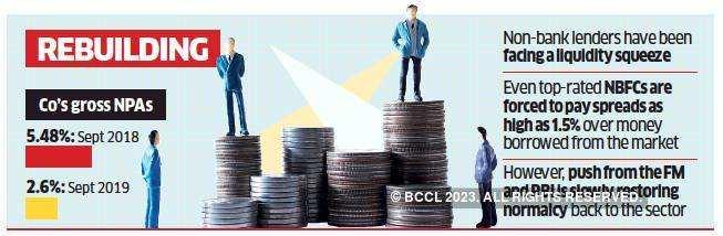 Shriram Housing Finance raises Rs 700 crore