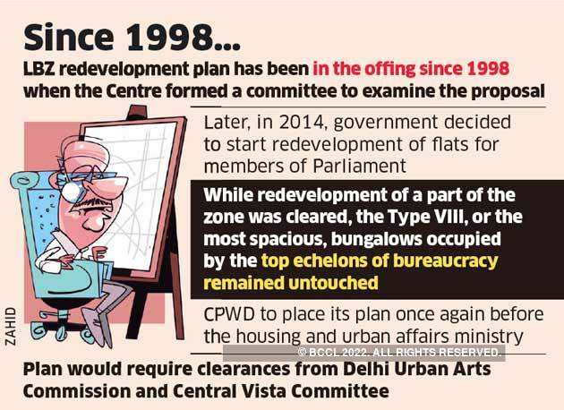 Government may raze old bungalows to redevelop Lutyens' Delhi