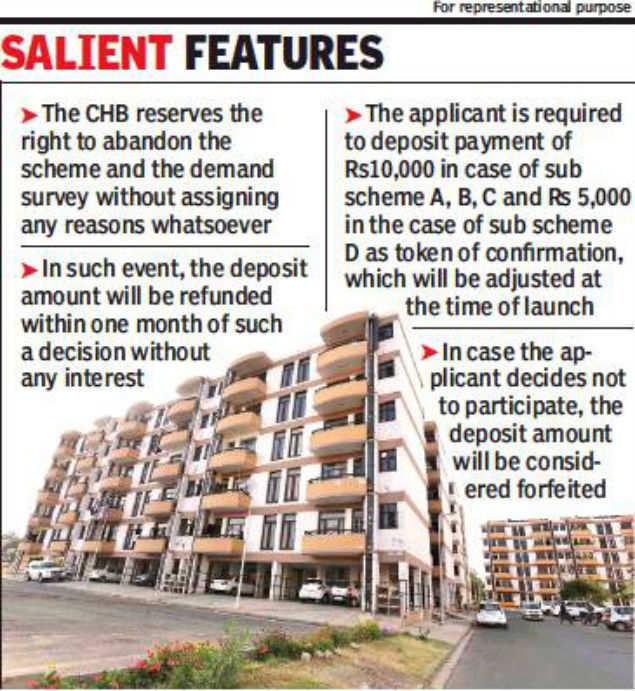 Chandigarh Housing Board receives around 75 applications for sector 53 housing scheme