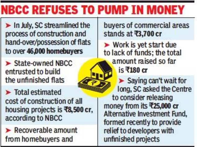 SC directs government to use stress fund for stuck Amrapali flats