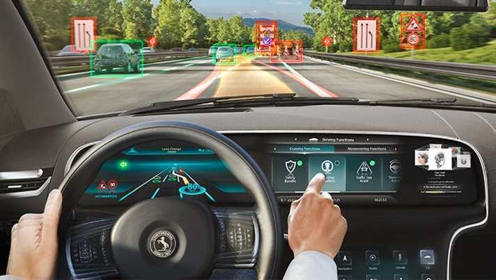 ADAS: Decoding Advanced Driver Assist System, Auto News, ET Auto